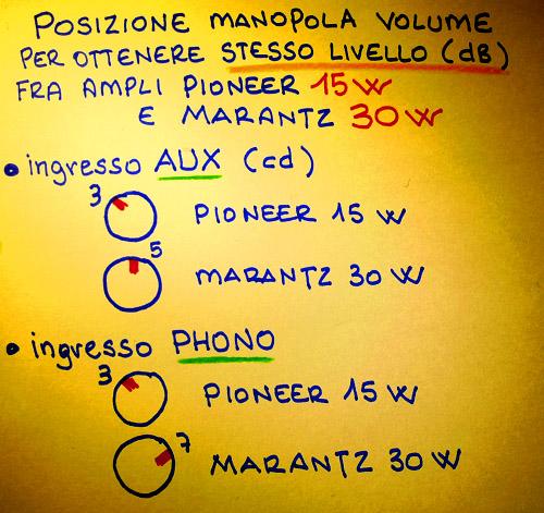 ampli Marantz 2230 e In Phono bassissimo - Pagina 2 Manopole